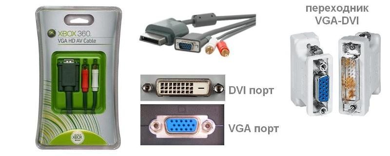 В редких случаях VGA вход на